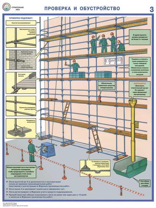 техника безопасности на строительных лесах